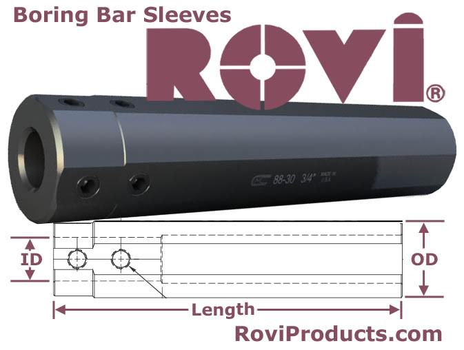 OD Boring Bar Sleeves Global CNC