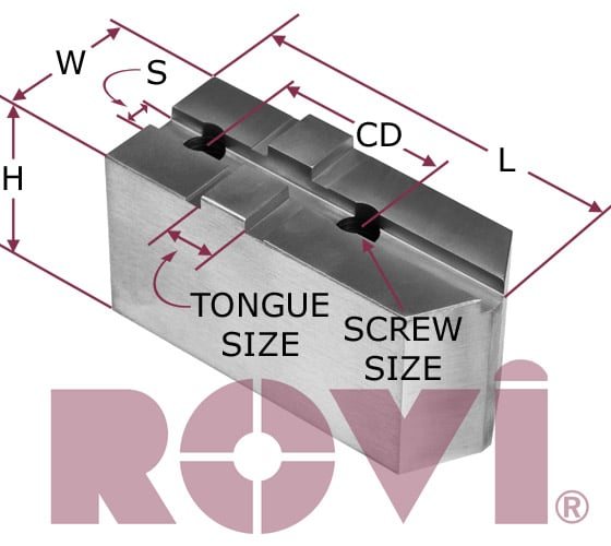 Tongue and Groove - Steel and Aluminum