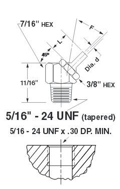 PressureJet Complete Coolant Nozzles   UNF Online Ordering
