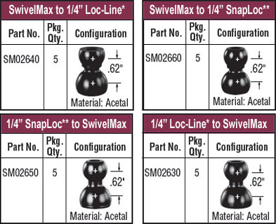 SwivelMax Adaptors Online Ordering