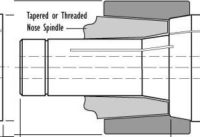 Hardinge® 16C Emergency Step Chucks Category Template